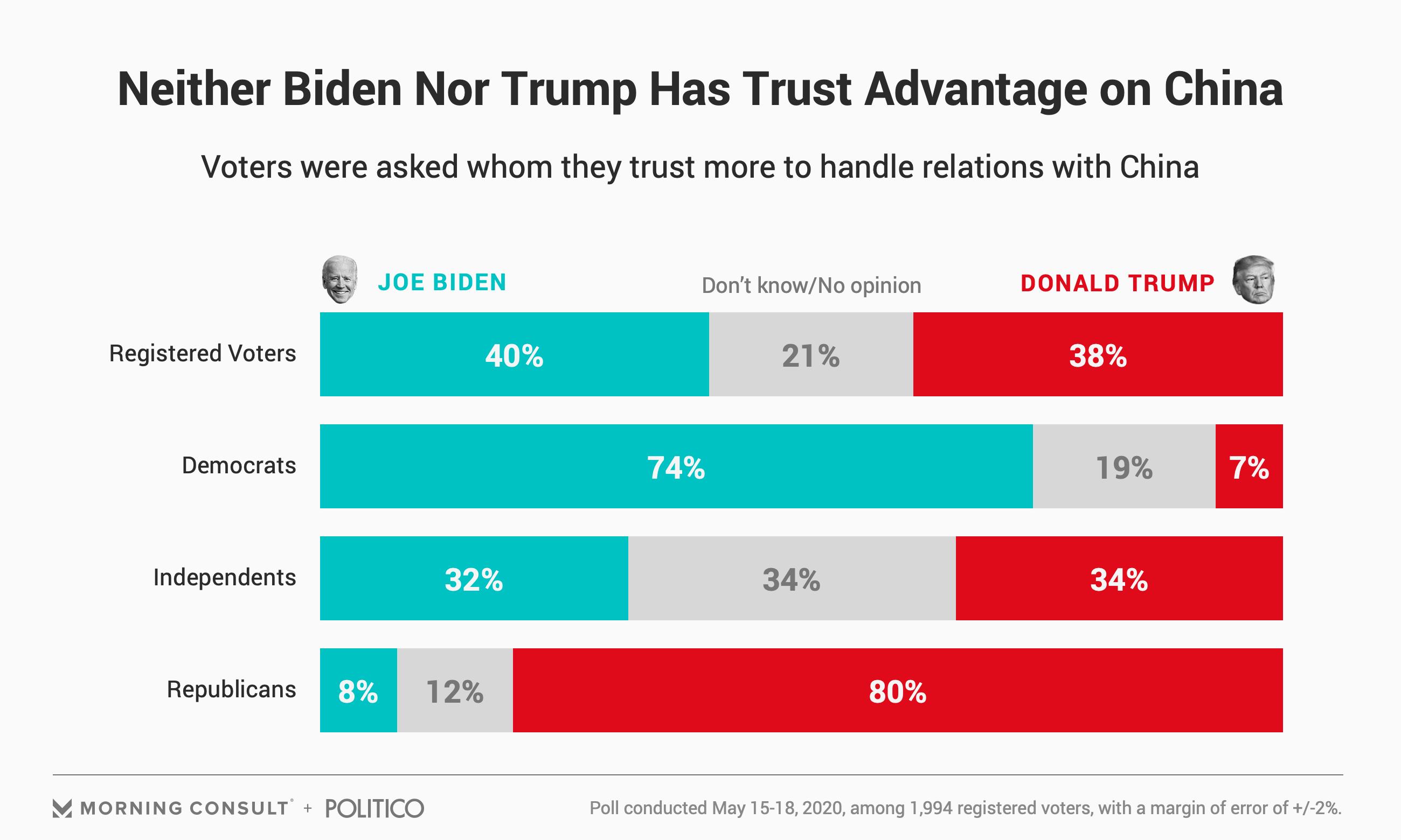 Joe Biden asks Amy Klobuchar to undergo VP vetting process, report says
